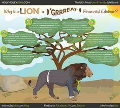 Why is a Lion a GRRREAT Financial Advisor