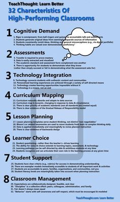 32 Characteristics Of High-Performing Classrooms: Spotting The Holes In Your Teaching Instructional design is the strategic creation of learning experiences through intentional planning, sequencing, and data-based revision of learning. Instructional Coaching, Instructional Strategies, Instructional Design, Teaching Strategies, Teaching Tips, Instructional Technology, Differentiated Instruction, School Leadership, Educational Leadership