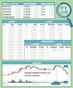 投資的矛盾 #StockFeel #invest #smart #fail #Stock