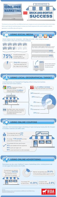 A nice, data-heavy, decently designed and very informative infographic about online marketing for brick-and-mortar SMBs.