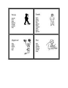 Shades of Meaning Word List - Verbs Fourth Grade, Second Grade, Shades Of Meaning, Action Verbs, First Grade Reading, Classroom Language, Language Activities, Common Core Standards, Anchor Charts
