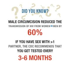 relationship between male circumcision status and hiv aids transmission