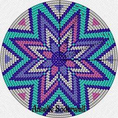 Crocheted bag bottom