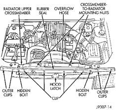 kasem prasatthong (kasemprasatthong) on pinterest1999 jeep grand cherokee engine diagram 1999 jeep grand cherokee laredo parts diagram 1999 jeep grand cherokee engine wiring diagram 1999 jeep grand