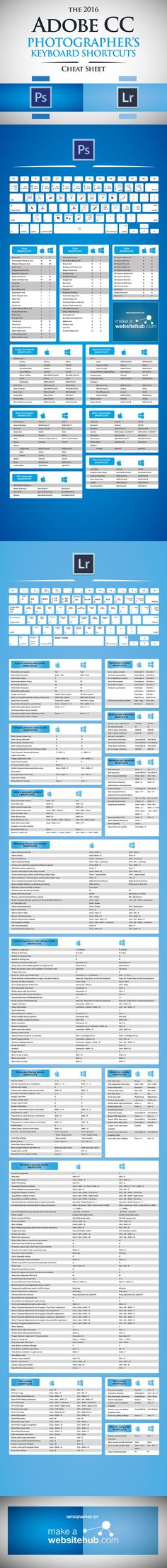 The 2016 Photoshop & Lightroom Keyboard Shortcuts Cheat Sheet