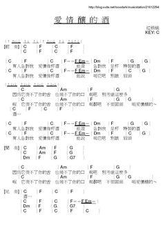 [和絃]紅螞蟻-愛情釀的酒 @ 磨人譜屋(Mull Mill)吉他和弦譜之編寫 :: 隨意窩 Xuite日誌