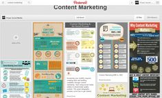 Why Don't You Use Content Marketing for your Business?