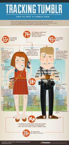 Tracking Tumblr - How to spot a Tumblr blog user. #Infographic #socialmedia