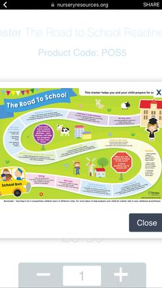 Nursery Reading, Your Child, Coding, Personal Care, Map, Learning, Children, School, Young Children