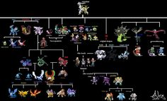 ...all created by Arceus