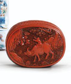 Petite boîte couverte en laque rouge sculpté Chine, dynastie Qing, XVIII E siècle - Sotheby's