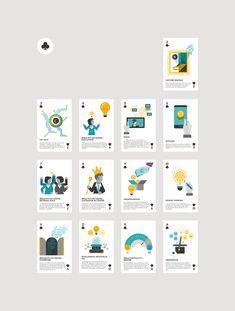 Conception d'un jeu de cartes pour #DigitalSNCF