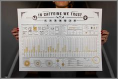 In Caffaine We Trust poster by Column Five Media
