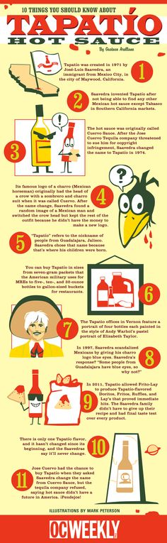 [INFOGRAPHIC] 11 Things You Didn't Know About Tapatio Hot Sauce - Orange County - Restaurants and Dining - Stick a Fork In It