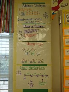 Addition strategy anchor chart - go to the blog, it has good anchor charts