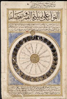 """Phases of the Moon. From a 15th-century Arabic collectaneous manuscript known as the ""Kitab al-bulhan"" @bodleianlibs."""