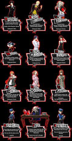 """Persona Ryuji """"Who sometimes attends Shujin Academy"""" XD Persona 5 Memes, Persona 5 Anime, Persona 5 Joker, Persona 4, Video Game Art, Video Games, Shin Megami Tensei Persona, Accel World, Akira Kurusu"""