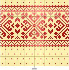 Resultado de imagen de FAIR ISLE CHARTS