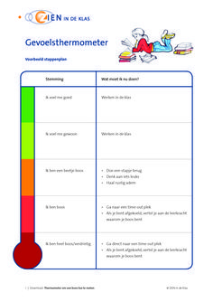 Wijzer-Thermometer-om-een-boze-bui-te-meten_Pagina_1 School 2017, I School, School Classroom, Primary School, Coaching, Primary Education, Kids Education, Kids Planner, Special Educational Needs