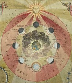 Cellarius Celestial and Astronomy Charts from Harmonia Macrocosmica, Amsterdam: 1708 . Constellations, Celestial Map, Esoteric Art, Arte Tribal, Occult Art, Spiritus, Mystique, Sacred Geometry, Geometry Art