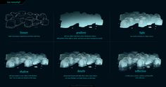 Ice tutorial by Azot-2013.deviantart.com on @deviantART. I think you could use pastels to do this too.
