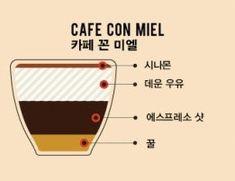 커피 한 잔에4가지나 되는재료가 들어간다는 게 특이하죠?  콘(con)은 이탈리아어로 '~를 넣은'이란 뜻이고, 미엘은 스페인어로 '꿀'이란 뜻이니 종합해보면 '꿀을 넣은 커피'가 됩니다.  조선시대 때 우리나라에 온 외국인들이 설탕이 떨어지자꿀을 넣어 커피를 마셨다는 기록이 있는데, 이 커피의 탄생도그런 이유일까요? Coffee Menu, Coffee Cafe, Coffee Shop, Cafe Design, Food Design, Coffee Study, Beverages, Drinks, Pink Lemonade