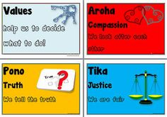 A set of waiaro defining the five values of aroha, pono, tika, manaakitanga, and tapu. These values are presented in Te Reo Maori and English. Classroom Environment, A Classroom, What Are Values, Waitangi Day, Pe Ideas, Primary School, Classroom Management, Teaching Resources, Student