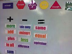 Calendar Math Magnets