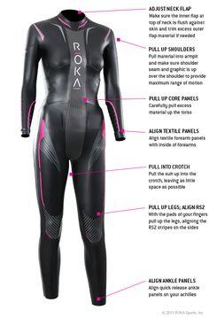 Women's Maverick Pro Fullsuit | ROKA | Wetsuits, Swimskins and SIM Shorts | rokasports.com | USA