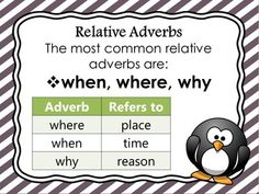 Relative Adverbs Power Point