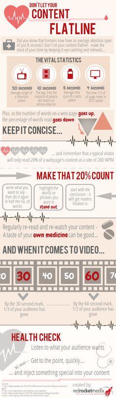 Eerste hulp bij content marketing (infographic)