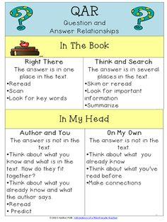 Adventures of a Third Grade Teacher: Reading