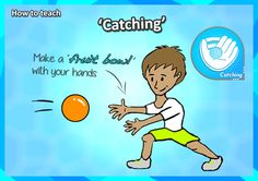 how to teach skipping skills