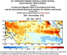 Nel 2014 la più calda primavera di sempre. In attesa dello spauracchio El Niño
