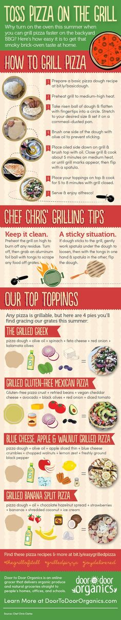 How to Grill Pizza [Infographic] Learn how to grill a pizza in 7 easy steps, plus Chef Chris' ultimate grilling tips, and get 4 unique grill...