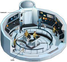 USS Enterprise NCC 1701 Bridge