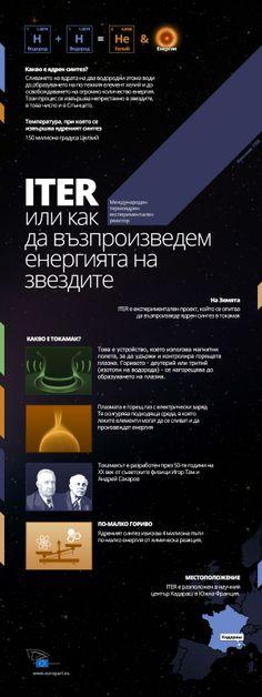 ITER: дългият път към овладяването на енергията на звездите