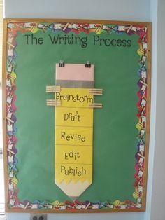 fifth grade bulletin board for keeping students on track with the writing process. 4th Grade Ela, 5th Grade Writing, 5th Grade Classroom, Fifth Grade, Future Classroom, School Classroom, Third Grade, English Classroom Decor, 5th Grade Art