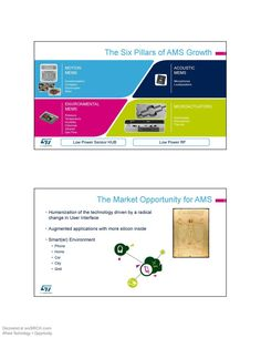 Leading the Global MEMS World with a Rainbow of Products. Almost One ST MEMS shipped per person in the world. Outstanding Global Manufacturing Capability with Dual Sourcing. The Six Pillars of AMS Growth - Leading the User Interface Revolution.