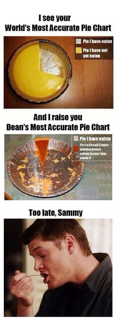 No pie for Sammy cause Dean ate it all