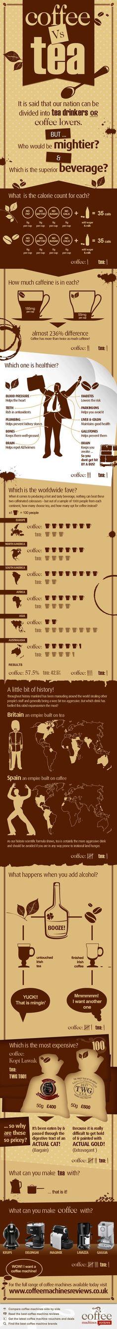 The o caffè: l'infografica sulle qualità e la diffusione mondiale delle due bevande repinned by www.BlickeDeeler.de