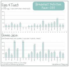 Where Do You Get Your Protein? « Detoxinista