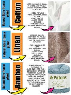 Fabric Type & Properties | Description