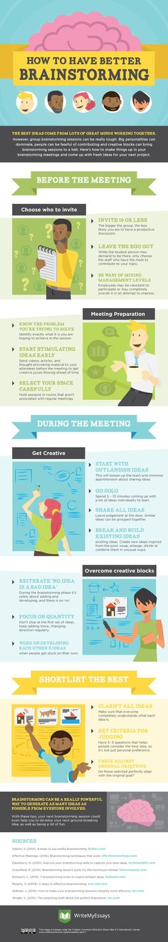 How to Have Better Brainstorms #Infographic