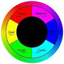 Afbeeldingsresultaat voor kleurencirkel