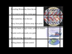 Weather Fronts Song