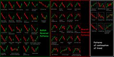 Crypto Trading Cheat Sheet Important Hacks For Traders Crypto Coin crypto trading spickzettel. Stock Trading Strategies, Candlestick Chart, Trading Quotes, Crypto Coin, Stock Charts, Cryptocurrency Trading, Day Trading, Technical Analysis, Cheat Sheets