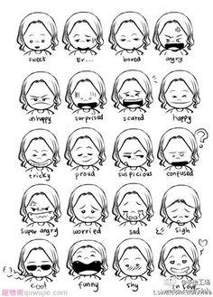Expressions faciales. 2092  comment dessiner