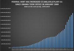 When President Obama took office on Jan. 20, 2009, the total federal debt was $10,626,877,048,913 As of the close of business on July 30, 2014, it had risen to $17,618,599,653,160 -- up $6,991,722,604,247 from Obama's first inauguration day.