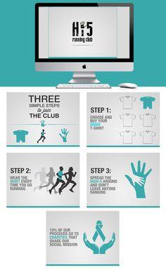 Presentation Slide Design